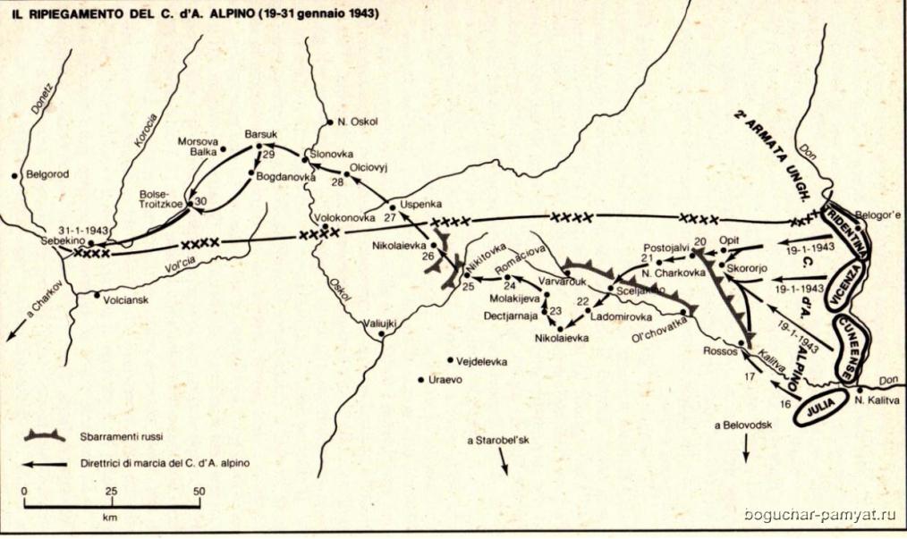 Отступление 19-31 января 1943